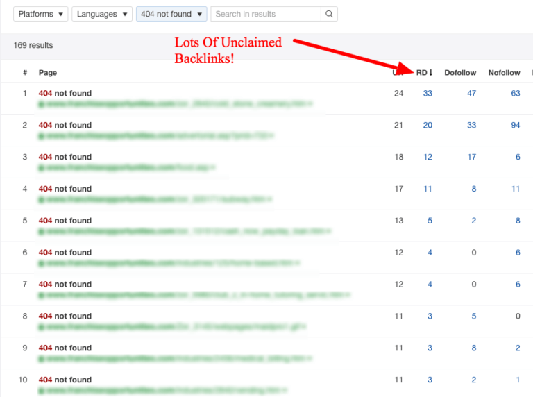 Unclaimed-Backlinks-768x572