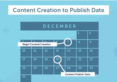 content-start-date