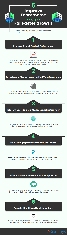 eCommerce User Engagement